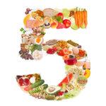 5 posiłków dziennie – co jeść i czym się kierować?